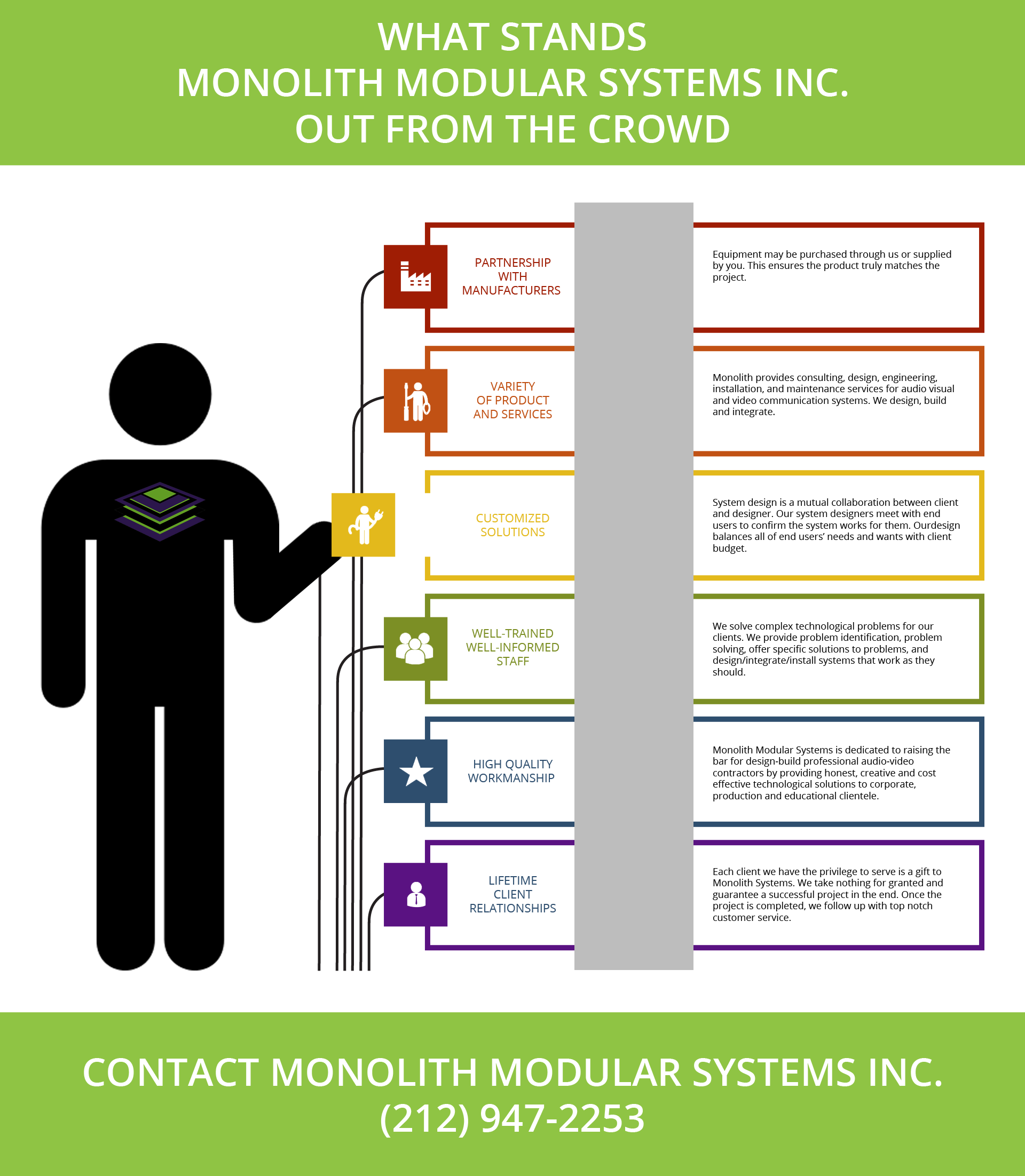 Monolith Modular Systems is the New York Area Premier Design-Build Systems Integrator